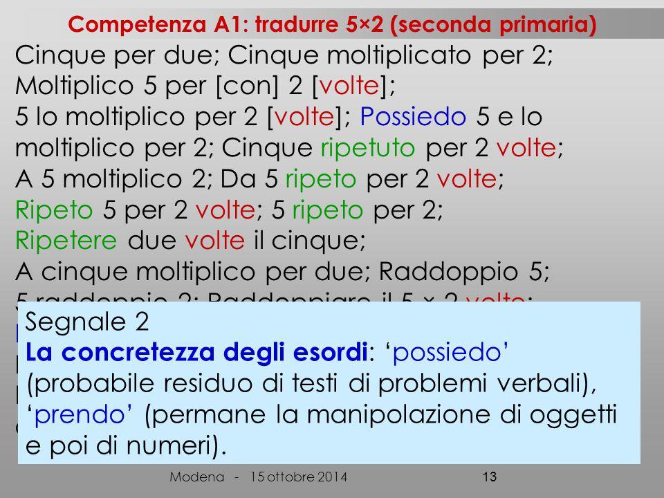 Cinque per due; Cinque moltiplicato per 2; Moltiplico 5 per [con] 2 [volte]; 5 lo moltiplico per 2 [volte]; Possiedo 5 e lo moltiplico per 2; Cinque ripetuto per 2 volte; A 5 moltiplico 2; Da 5 ripeto per 2 volte; Ripeto 5 per 2 volte; 5 ripeto per 2; Ripetere due volte il cinque; A cinque moltiplico per due; Raddoppio 5; 5 raddoppio 2; Raddoppiare il 5 × 2 volte; Prendo per due volte il cinque; Devo fare 5 preso 2 volte; Devi fare 2 volte 5; Bisogna fare con il × il numero 5 e 2; Cinque più due uguale dieci; Modena - 15 ottobre 2014 13 Segnale 2 La concretezza degli esordi : 'possiedo' (probabile residuo di testi di problemi verbali), 'prendo' (permane la manipolazione di oggetti e poi di numeri).