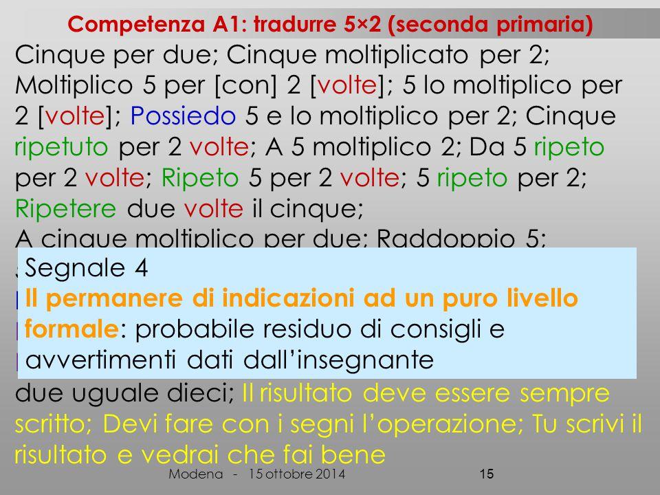 Cinque per due; Cinque moltiplicato per 2; Moltiplico 5 per [con] 2 [volte]; 5 lo moltiplico per 2 [volte]; Possiedo 5 e lo moltiplico per 2; Cinque ripetuto per 2 volte; A 5 moltiplico 2; Da 5 ripeto per 2 volte; Ripeto 5 per 2 volte; 5 ripeto per 2; Ripetere due volte il cinque; A cinque moltiplico per due; Raddoppio 5; 5 raddoppio 2; Raddoppiare il 5 × 2 volte; Prendo per due volte il cinque; Devo fare 5 preso 2 volte; Devi fare 2 volte 5; Bisogna fare con il × il numero 5 e 2; Cinque più due uguale dieci; Il risultato deve essere sempre scritto; Devi fare con i segni l'operazione; Tu scrivi il risultato e vedrai che fai bene Modena - 15 ottobre 2014 15 Segnale 4 Il permanere di indicazioni ad un puro livello formale : probabile residuo di consigli e avvertimenti dati dall'insegnante Competenza A1: tradurre 5×2 (seconda primaria)