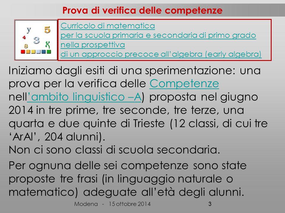 Prova di verifica delle competenze Modena - 15 ottobre 2014 3 Curricolo di matematica per la scuola primaria e secondaria di primo grado nella prospettiva di un approccio precoce all'algebra (early algebra) Iniziamo dagli esiti di una sperimentazione: una prova per la verifica delle Competenze nell'ambito linguistico –A) proposta nel giugno 2014 in tre prime, tre seconde, tre terze, una quarta e due quinte di Trieste (12 classi, di cui tre 'ArAl', 204 alunni).Competenze'ambito linguistico –A Non ci sono classi di scuola secondaria.