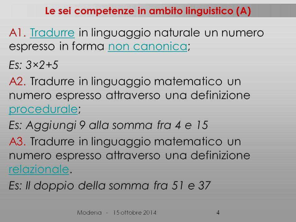 Modena - 15 ottobre 2014 5 A4.