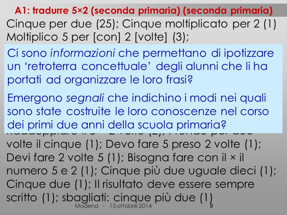 Cinque per due; Cinque moltiplicato per 2; Moltiplico 5 per [con] 2 [volte]; 5 lo moltiplico per 2 [volte]; Possiedo 5 e lo moltiplico per 2; Cinque ripetuto per 2 volte; A 5 moltiplico 2; Da 5 ripeto per 2 volte; Ripeto 5 per 2 volte; 5 ripeto per 2; Ripetere due volte il cinque; A cinque moltiplico per due; Raddoppio 5; 5 raddoppio 2; Raddoppiare il 5 × 2 volte; Prendo per due volte il cinque; Devo fare 5 preso 2 volte; Devi fare 2 volte 5; Bisogna fare con il × il numero 5 e 2; Cinque più due uguale dieci; Il risultato deve essere sempre scritto; Devi fare con i segni l'operazione; Tu scrivi il risultato e vedrai che fai bene Modena - 15 ottobre 2014 20 Competenza A1: tradurre 5×2 (seconda primaria)