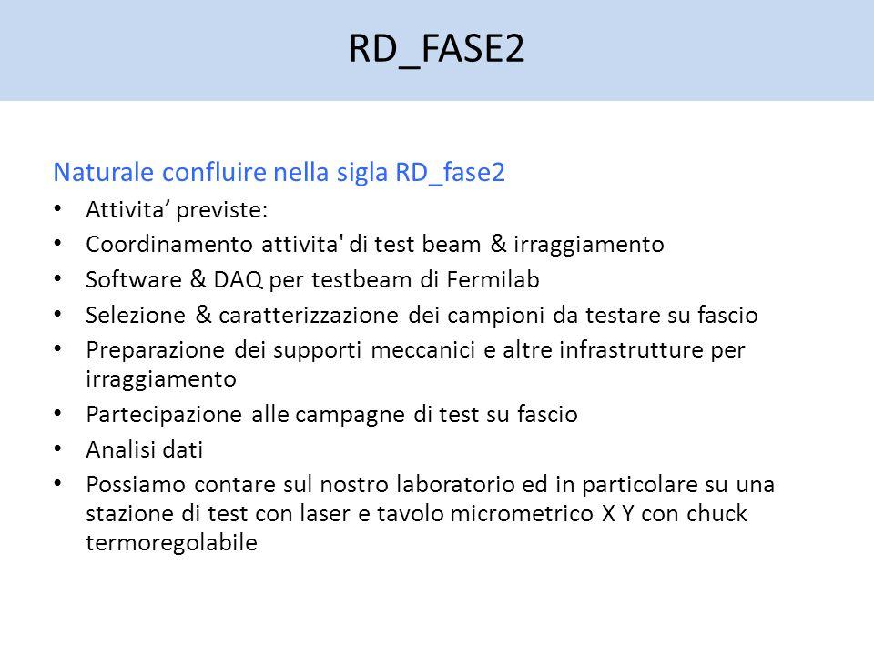 RD_FASE2 Naturale confluire nella sigla RD_fase2 Attivita' previste: Coordinamento attivita' di test beam & irraggiamento Software & DAQ per testbeam