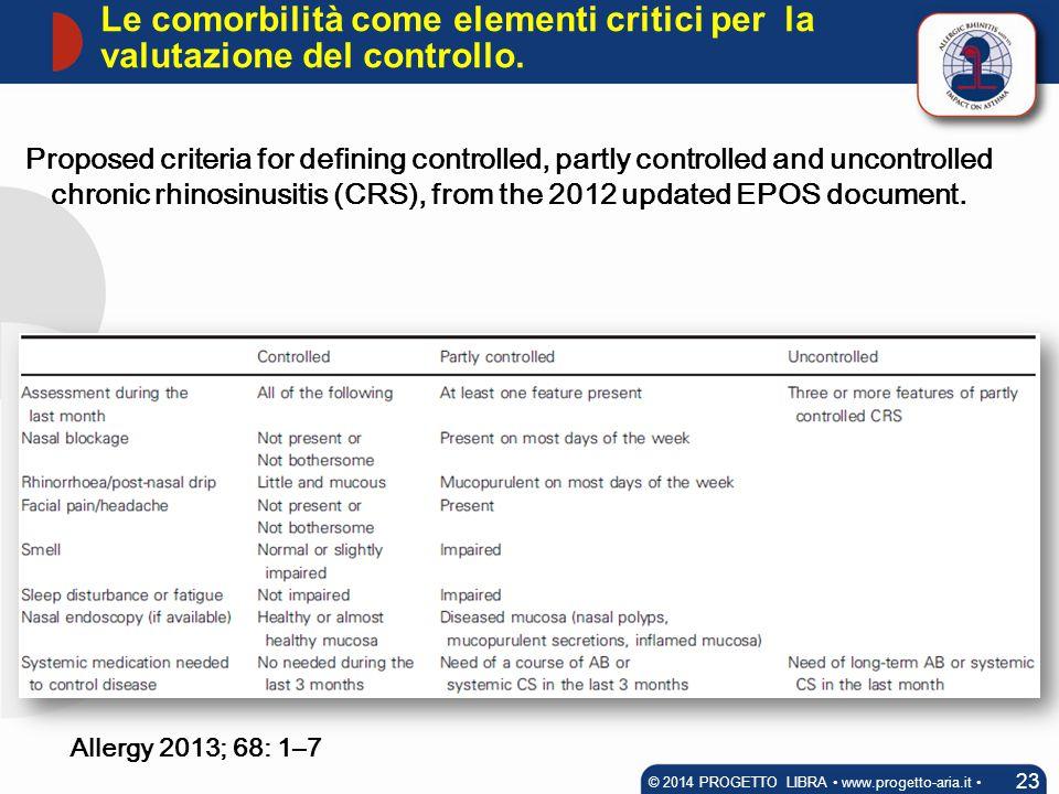 Le comorbilità come elementi critici per la valutazione del controllo. 23 © 2014 PROGETTO LIBRA www.progetto-aria.it Allergy 2013; 68: 1–7 Proposed cr