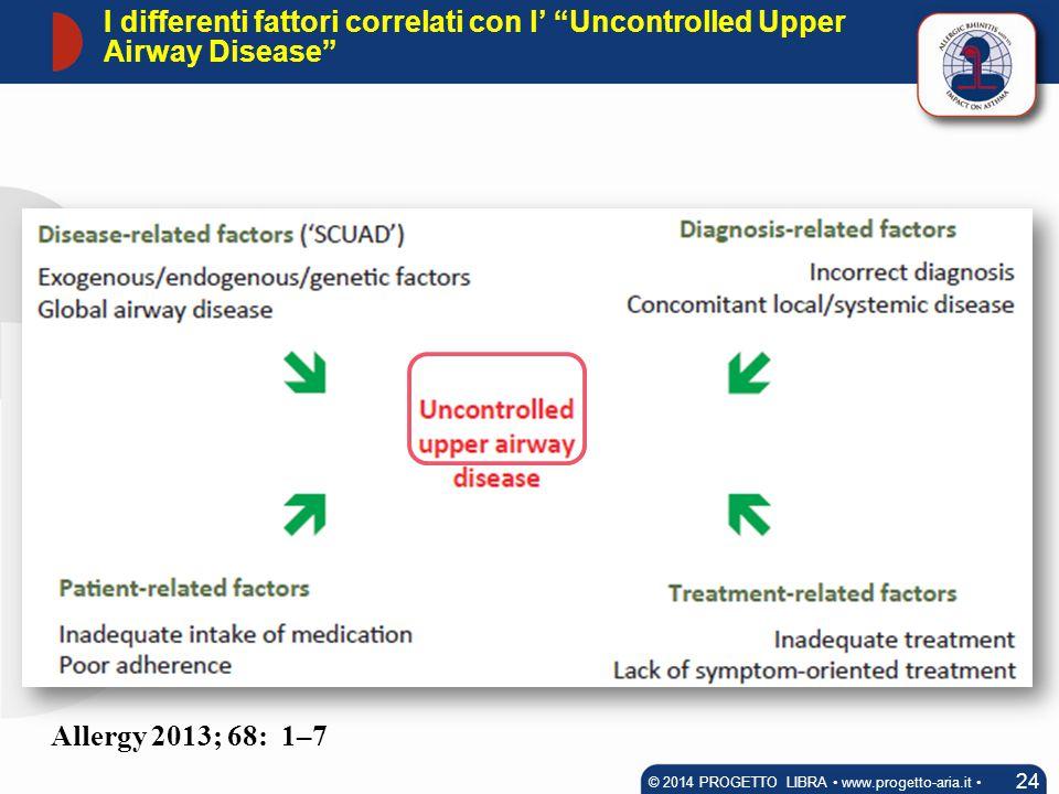 """I differenti fattori correlati con l' """"Uncontrolled Upper Airway Disease"""" 24 © 2014 PROGETTO LIBRA www.progetto-aria.it Allergy 2013; 68: 1–7"""