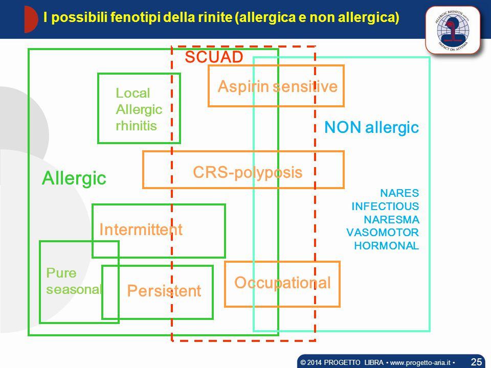 I possibili fenotipi della rinite (allergica e non allergica) 25 © 2014 PROGETTO LIBRA www.progetto-aria.it NON allergic NARES INFECTIOUS NARESMA VASO
