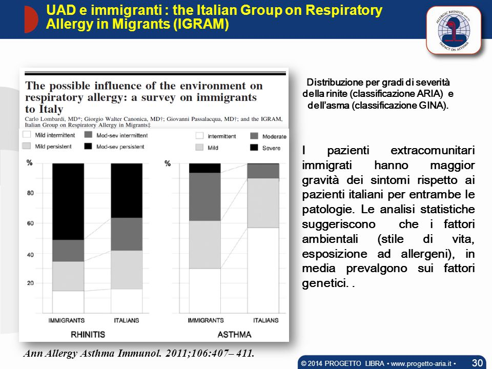 UAD e immigranti : the Italian Group on Respiratory Allergy in Migrants (IGRAM) 30 © 2014 PROGETTO LIBRA www.progetto-aria.it Ann Allergy Asthma Immun