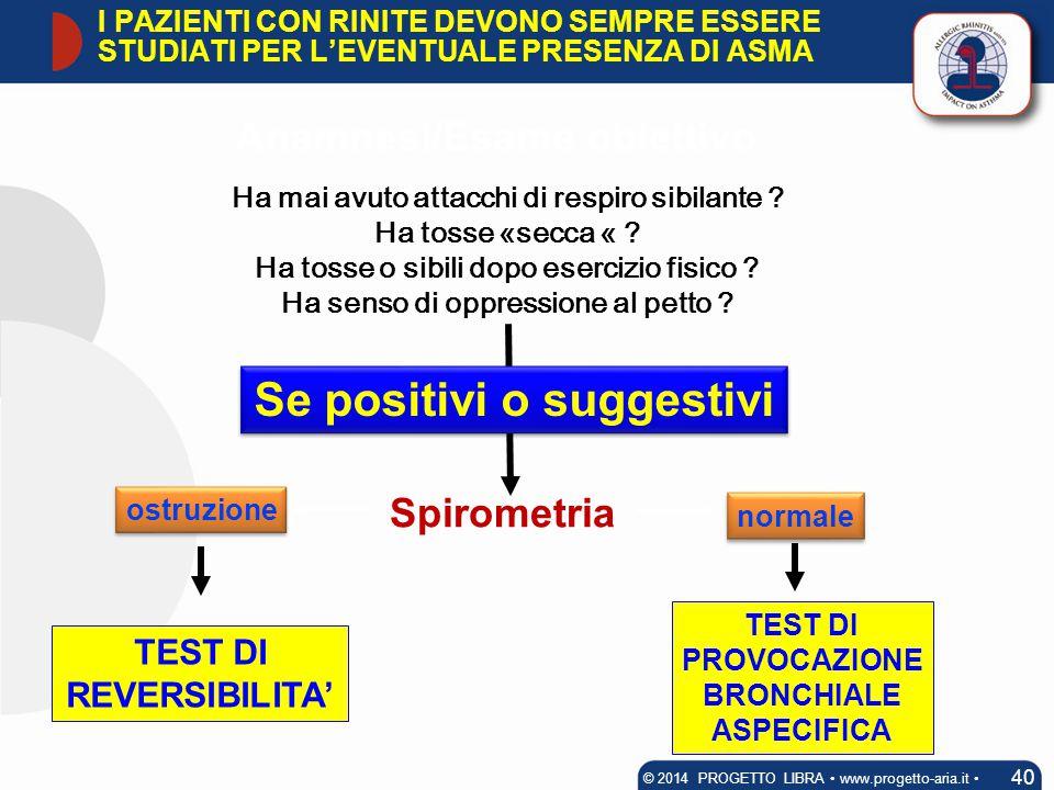 Anamnesi/Esame obiettivo Spirometria Se positivi o suggestivi ostruzione normale TEST DI REVERSIBILITA' TEST DI PROVOCAZIONE BRONCHIALE ASPECIFICA Ha