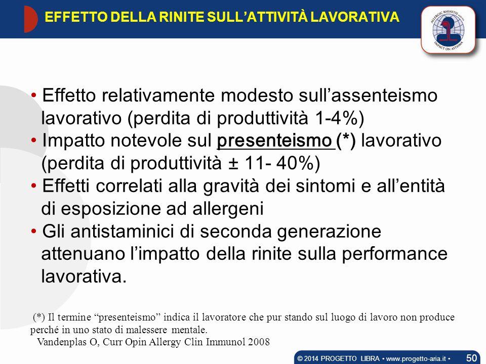 Effetto relativamente modesto sull'assenteismo lavorativo (perdita di produttività 1-4%) Impatto notevole sul presenteismo (*) lavorativo (perdita di