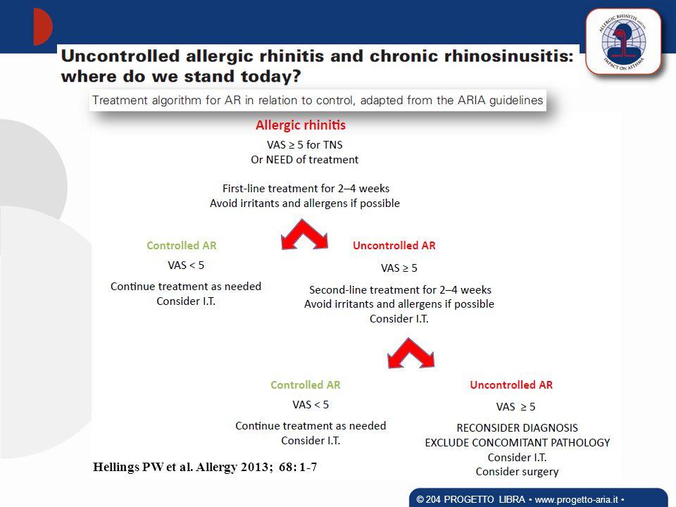 Hellings PW et al. Allergy 2013; 68: 1-7 © 204 PROGETTO LIBRA www.progetto-aria.it
