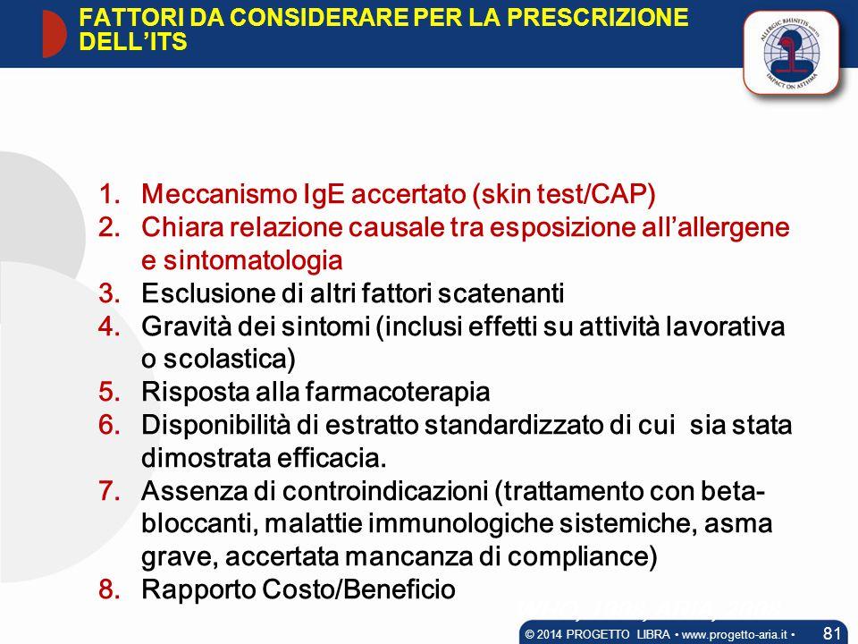 1.Meccanismo IgE accertato (skin test/CAP) 2.Chiara relazione causale tra esposizione all'allergene e sintomatologia 3.Esclusione di altri fattori sca