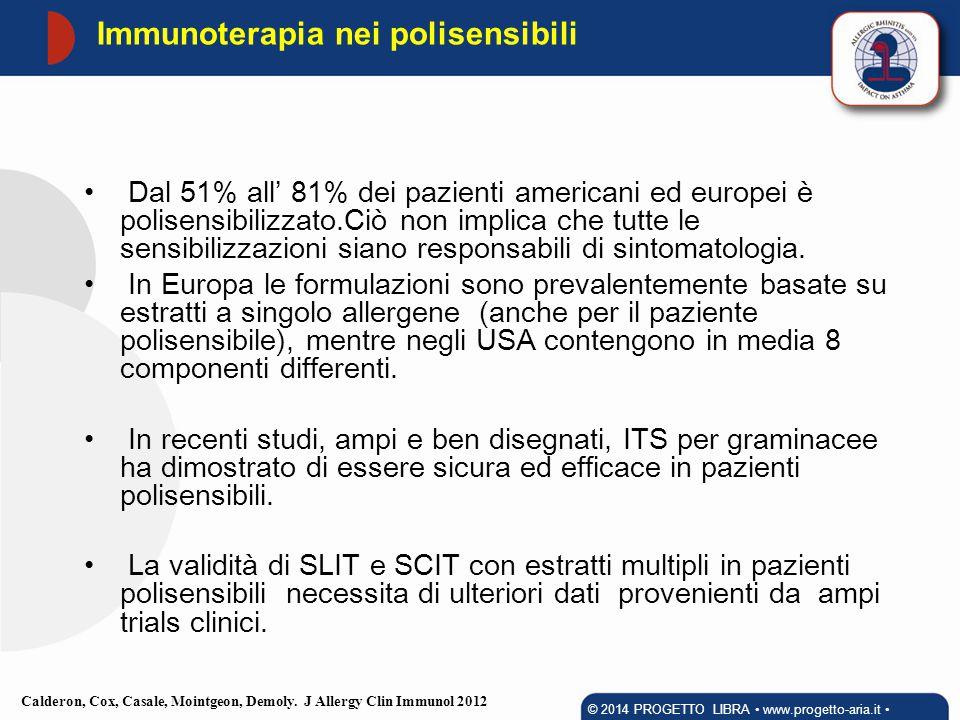 Dal 51% all' 81% dei pazienti americani ed europei è polisensibilizzato.Ciò non implica che tutte le sensibilizzazioni siano responsabili di sintomato