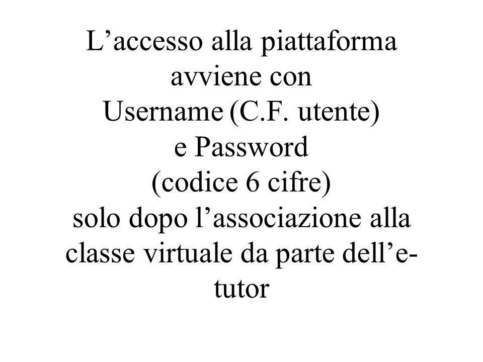 L'accesso alla piattaforma avviene con Username (C.F. utente) e Password (codice 6 cifre) solo dopo l'associazione alla classe virtuale da parte dell'