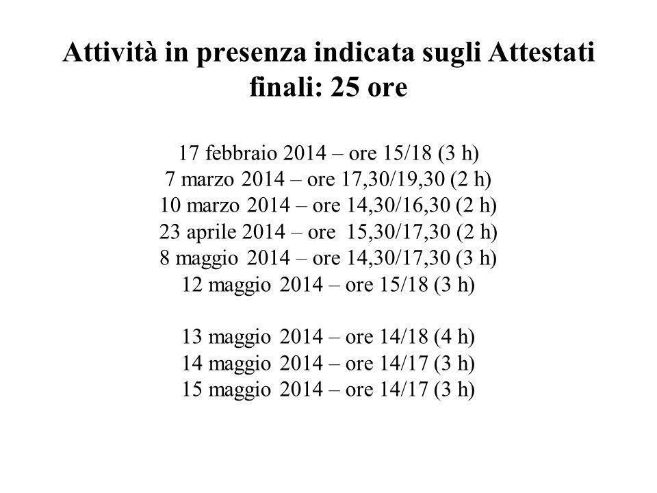 Attività in presenza indicata sugli Attestati finali: 25 ore 17 febbraio 2014 – ore 15/18 (3 h) 7 marzo 2014 – ore 17,30/19,30 (2 h) 10 marzo 2014 – ore 14,30/16,30 (2 h) 23 aprile 2014 – ore 15,30/17,30 (2 h) 8 maggio 2014 – ore 14,30/17,30 (3 h) 12 maggio 2014 – ore 15/18 (3 h) 13 maggio 2014 – ore 14/18 (4 h) 14 maggio 2014 – ore 14/17 (3 h) 15 maggio 2014 – ore 14/17 (3 h)
