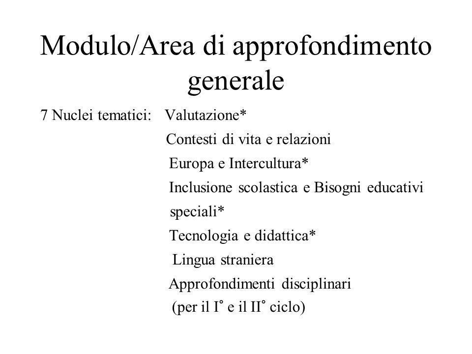 Modulo/Area di approfondimento generale 7 Nuclei tematici: Valutazione* Contesti di vita e relazioni Europa e Intercultura* Inclusione scolastica e Bi