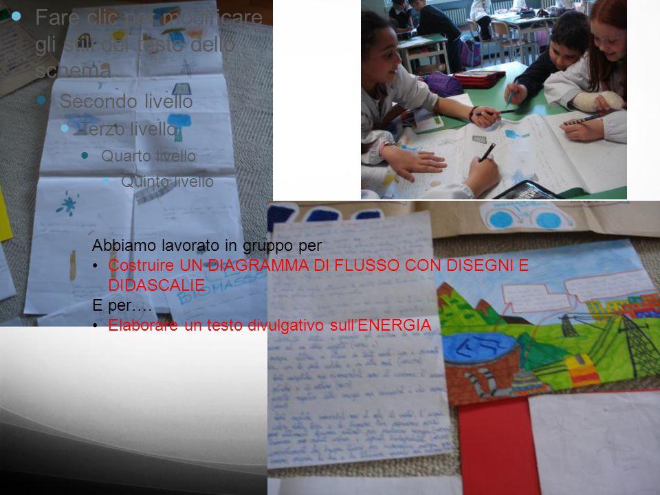 Abbiamo lavorato in gruppo per allestire un opuscolo-libretto che spieghi ai bambini che cos'è l'ENERGIA, partendo da 10 domande-stimolo