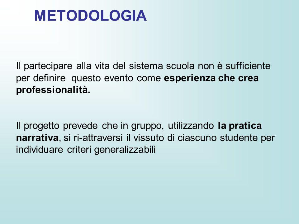 METODOLOGIA Il partecipare alla vita del sistema scuola non è sufficiente per definire questo evento come esperienza che crea professionalità. Il prog