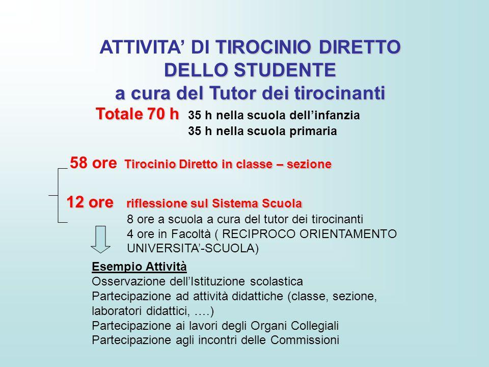 TIROCINIO DIRETTO ATTIVITA' DI TIROCINIO DIRETTO DELLO STUDENTE a cura del Tutor dei tirocinanti Totale 70 h Totale 70 h 35 h nella scuola dell'infanz