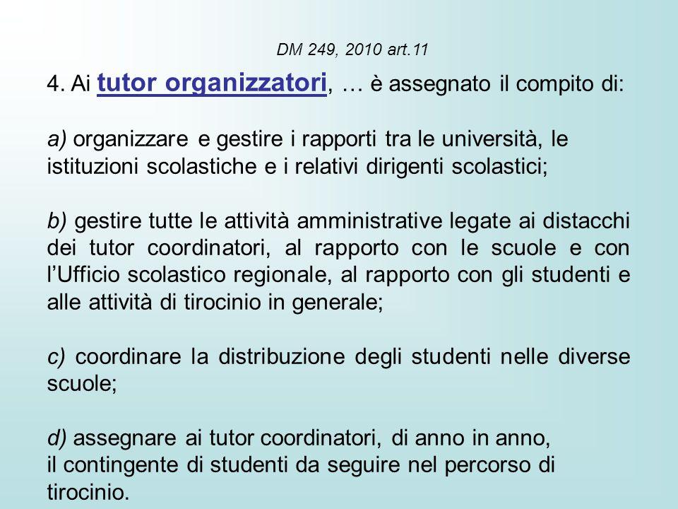 4. Ai tutor organizzatori, … è assegnato il compito di: a) organizzare e gestire i rapporti tra le università, le istituzioni scolastiche e i relativi
