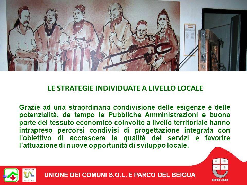 UNIONE DEI COMUNI S.O.L.