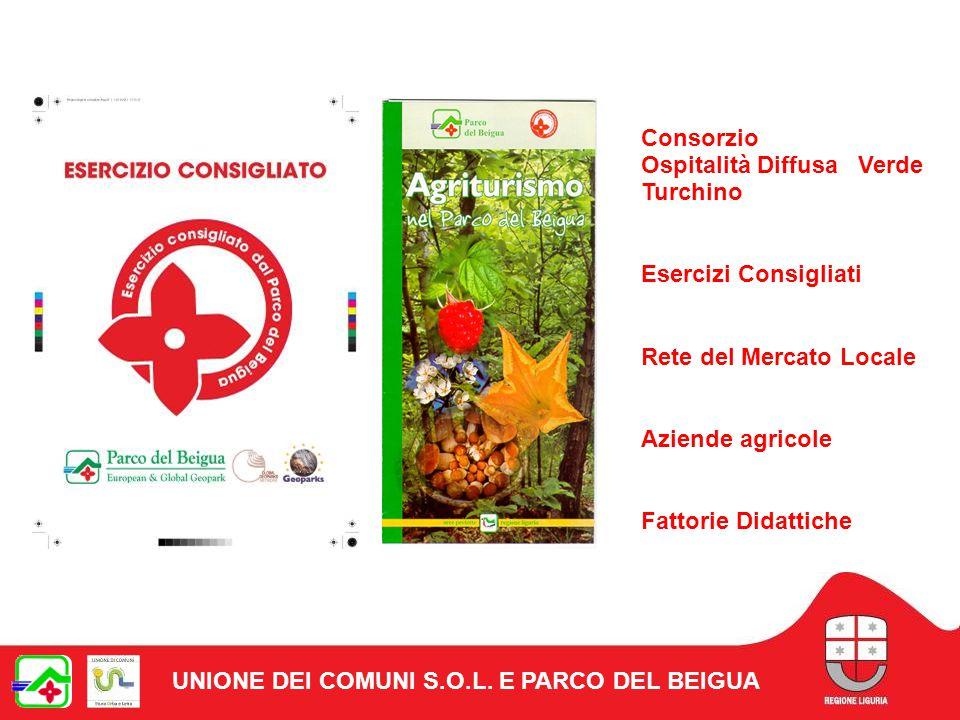 Consorzio Ospitalità Diffusa Verde Turchino Esercizi Consigliati Rete del Mercato Locale Aziende agricole Fattorie Didattiche UNIONE DEI COMUNI S.O.L.