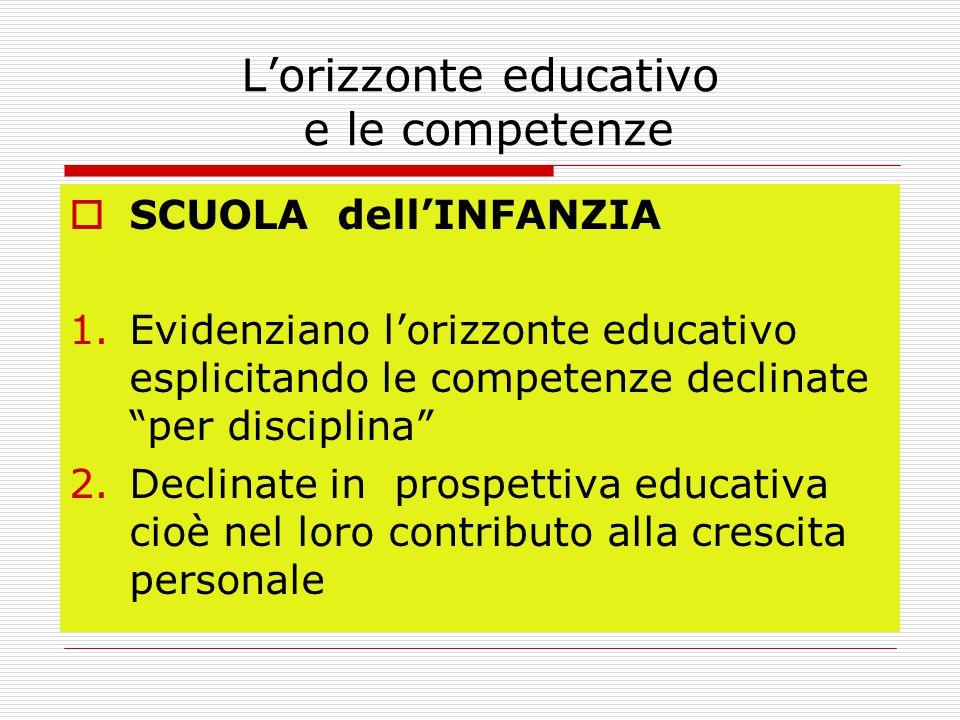 """L'orizzonte educativo e le competenze  SCUOLA dell'INFANZIA 1.Evidenziano l'orizzonte educativo esplicitando le competenze declinate """"per disciplina"""""""