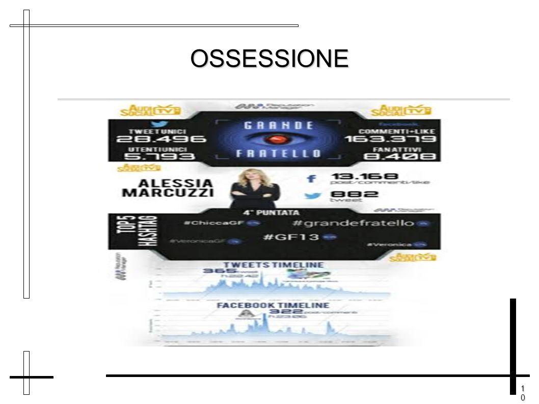 10101010 OSSESSIONE