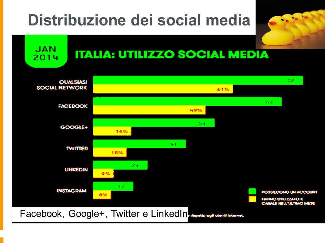3 Distribuzione dei social media Facebook, Google+, Twitter e LinkedIn