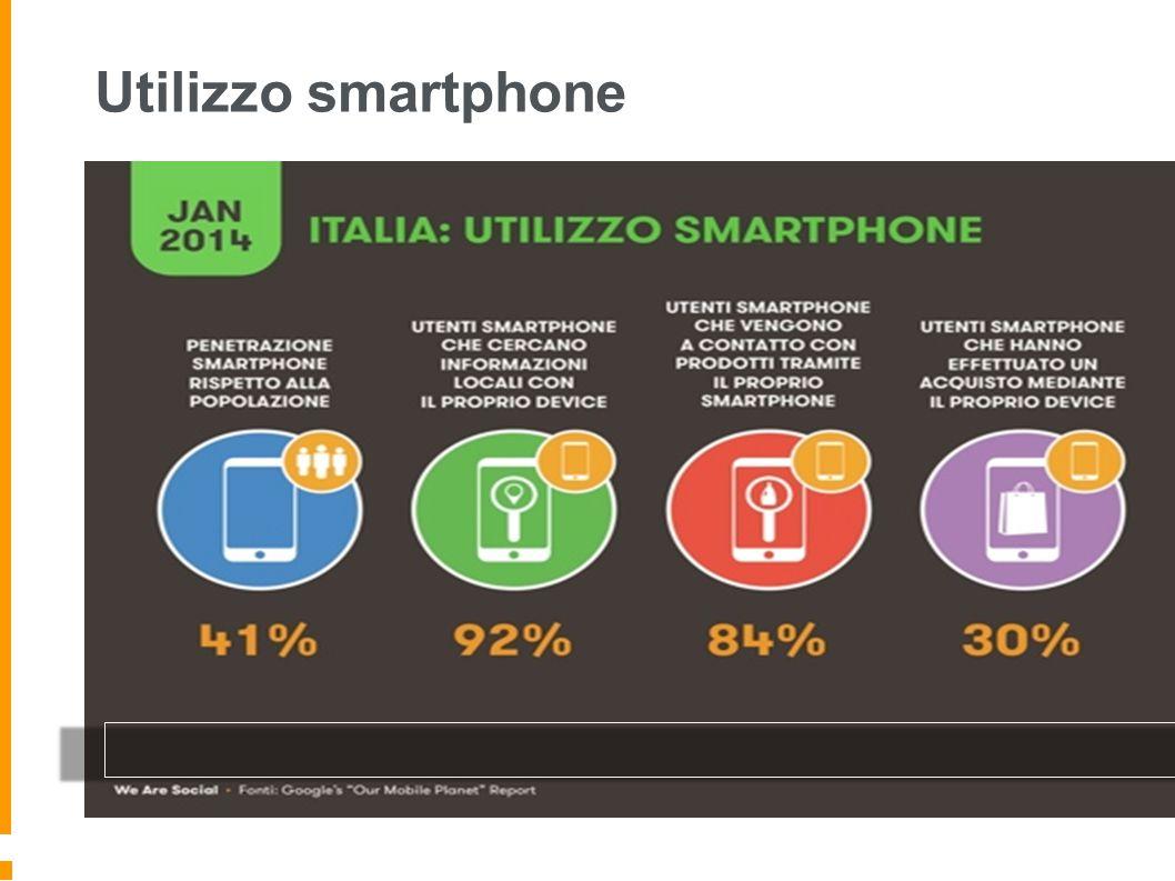 4 Utilizzo smartphone