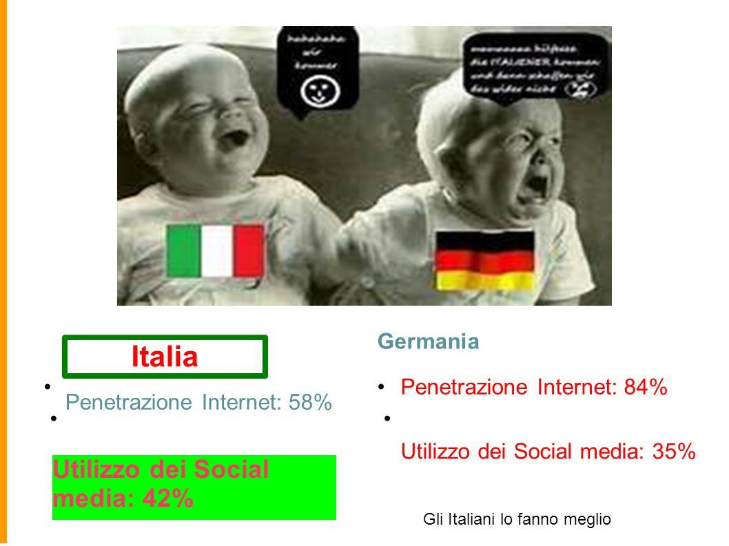 5 Italia Penetrazione Internet: 58% Utilizzo dei Social media: 42% Germania Penetrazione Internet: 84% Utilizzo dei Social media: 35% Gli Italiani lo fanno meglio