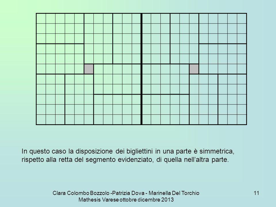 Clara Colombo Bozzolo -Patrizia Dova - Marinella Del Torchio Mathesis Varese ottobre dicembre 2013 11 In questo caso la disposizione dei bigliettini i