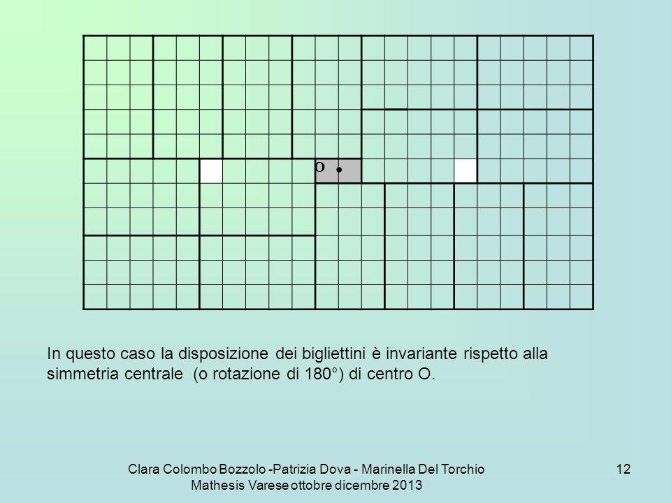 Clara Colombo Bozzolo -Patrizia Dova - Marinella Del Torchio Mathesis Varese ottobre dicembre 2013 12 O. In questo caso la disposizione dei bigliettin
