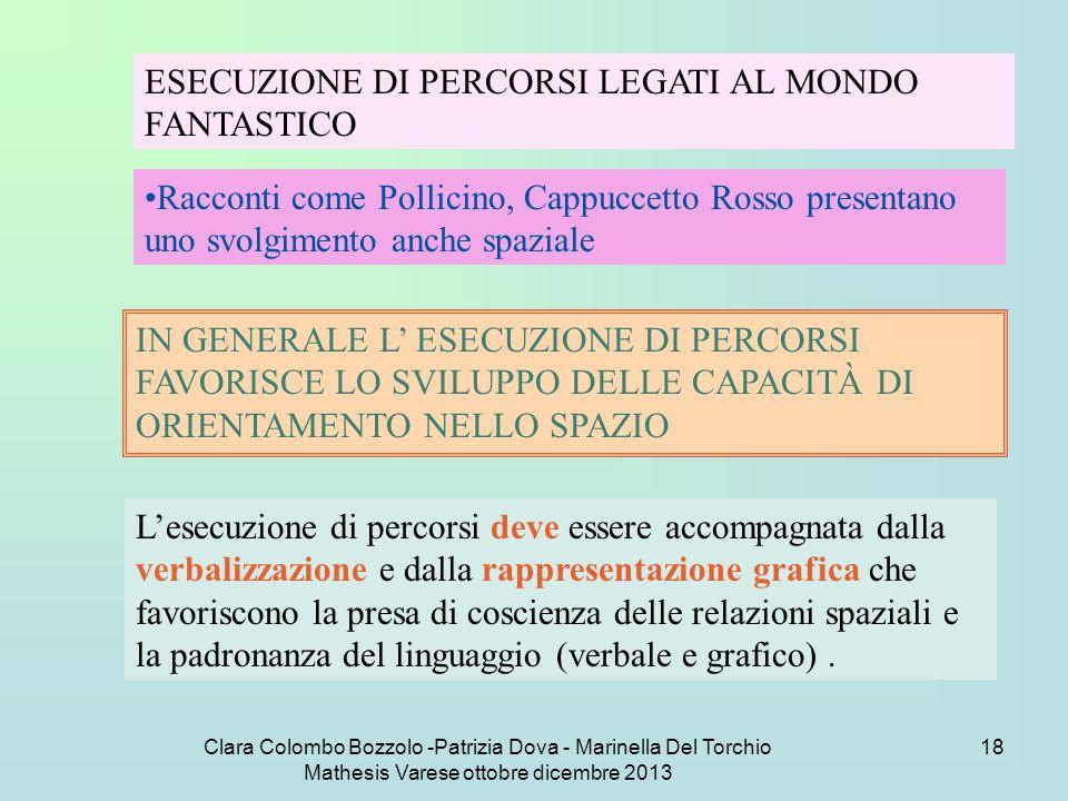 Clara Colombo Bozzolo -Patrizia Dova - Marinella Del Torchio Mathesis Varese ottobre dicembre 2013 18 ESECUZIONE DI PERCORSI LEGATI AL MONDO FANTASTIC