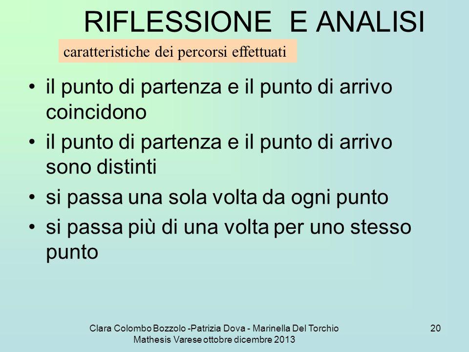Clara Colombo Bozzolo -Patrizia Dova - Marinella Del Torchio Mathesis Varese ottobre dicembre 2013 20 RIFLESSIONE E ANALISI caratteristiche dei percor