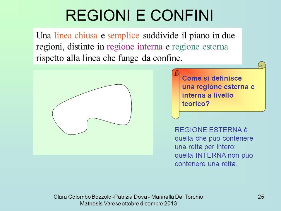 Clara Colombo Bozzolo -Patrizia Dova - Marinella Del Torchio Mathesis Varese ottobre dicembre 2013 25 REGIONI E CONFINI Una linea chiusa e semplice su