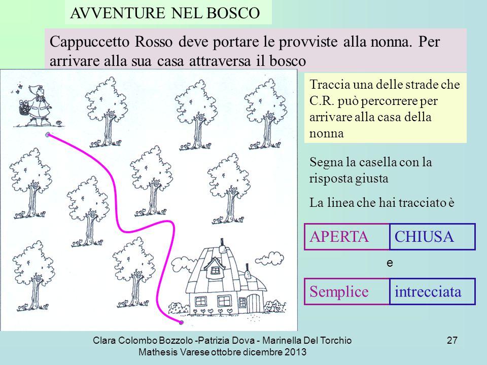 Clara Colombo Bozzolo -Patrizia Dova - Marinella Del Torchio Mathesis Varese ottobre dicembre 2013 27 AVVENTURE NEL BOSCO Cappuccetto Rosso deve porta
