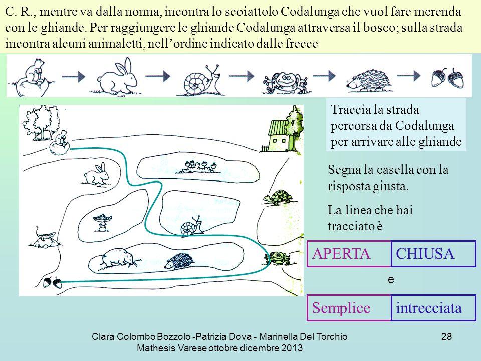 Clara Colombo Bozzolo -Patrizia Dova - Marinella Del Torchio Mathesis Varese ottobre dicembre 2013 28 C. R., mentre va dalla nonna, incontra lo scoiat