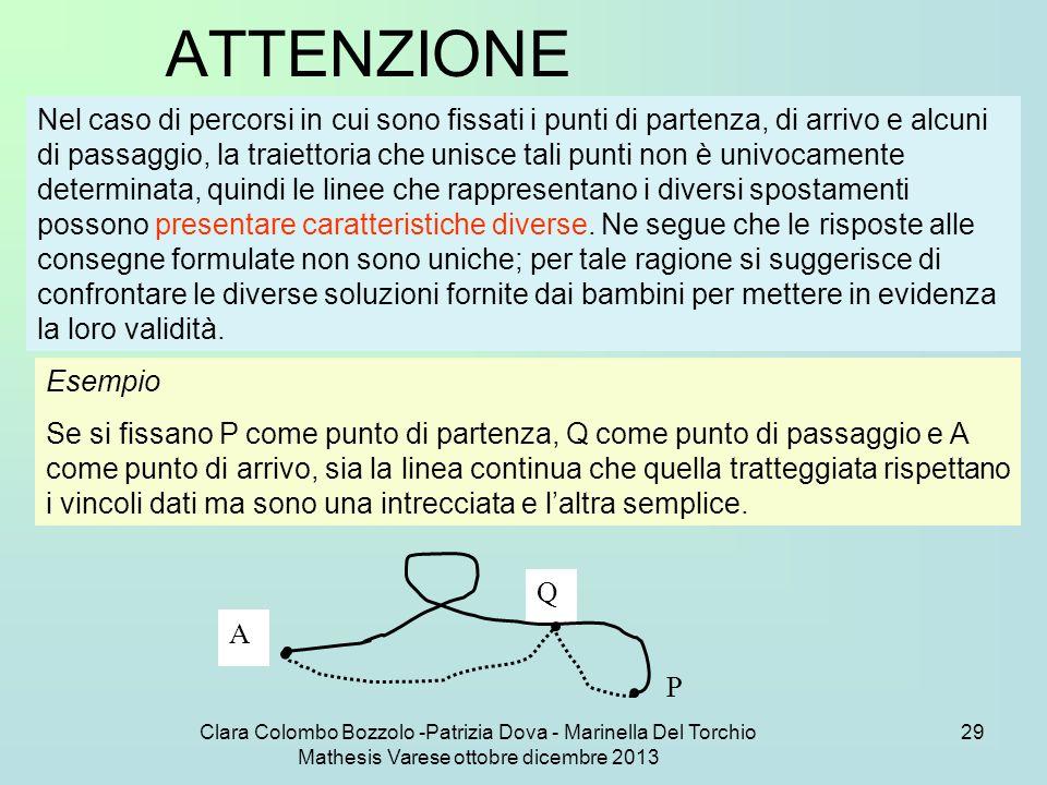 Clara Colombo Bozzolo -Patrizia Dova - Marinella Del Torchio Mathesis Varese ottobre dicembre 2013 29 ATTENZIONE Nel caso di percorsi in cui sono fiss