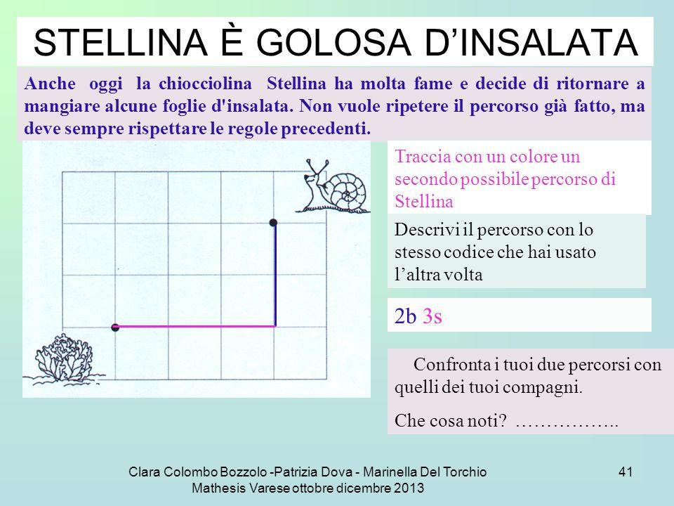Clara Colombo Bozzolo -Patrizia Dova - Marinella Del Torchio Mathesis Varese ottobre dicembre 2013 41 STELLINA È GOLOSA D'INSALATA Anche oggi la chioc