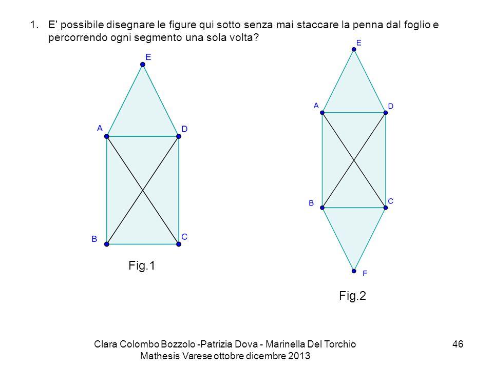 Clara Colombo Bozzolo -Patrizia Dova - Marinella Del Torchio Mathesis Varese ottobre dicembre 2013 46 1.E' possibile disegnare le figure qui sotto sen
