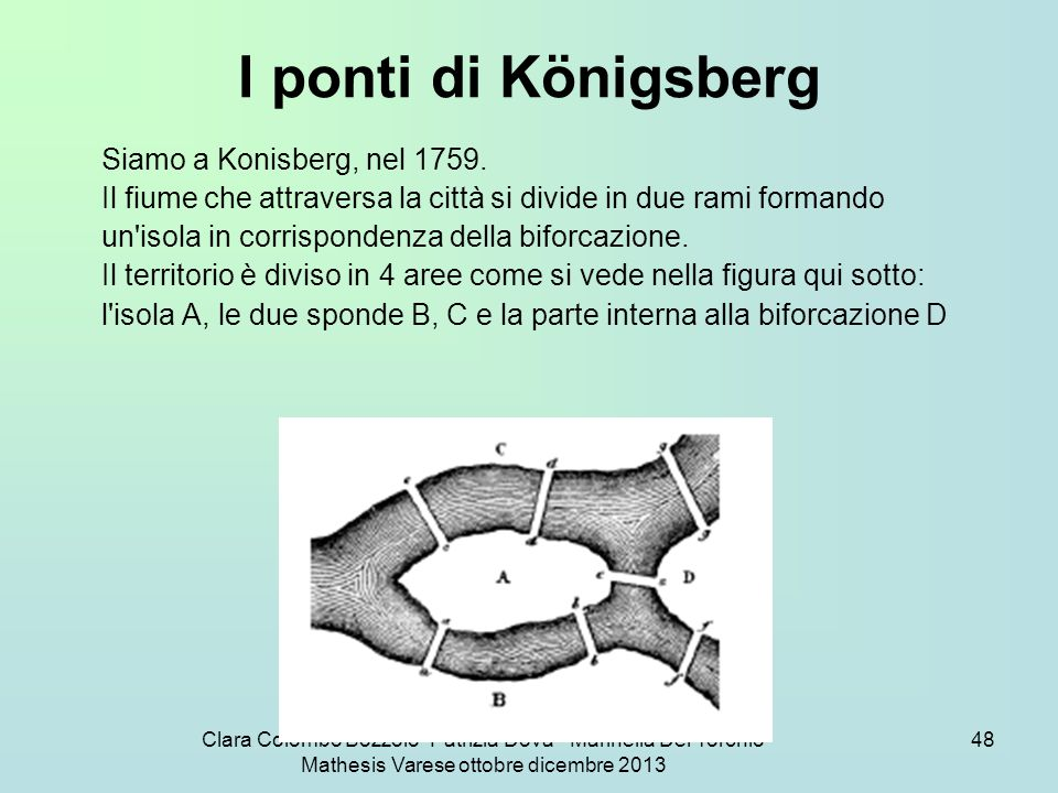 Clara Colombo Bozzolo -Patrizia Dova - Marinella Del Torchio Mathesis Varese ottobre dicembre 2013 48 I ponti di Königsberg Siamo a Konisberg, nel 175
