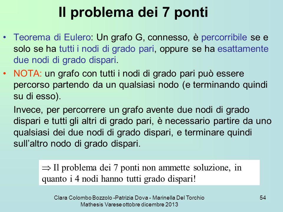 Clara Colombo Bozzolo -Patrizia Dova - Marinella Del Torchio Mathesis Varese ottobre dicembre 2013 54 Il problema dei 7 ponti Teorema di Eulero: Un gr