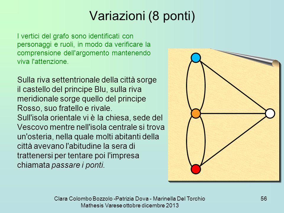 Clara Colombo Bozzolo -Patrizia Dova - Marinella Del Torchio Mathesis Varese ottobre dicembre 2013 56 Variazioni (8 ponti) I vertici del grafo sono id