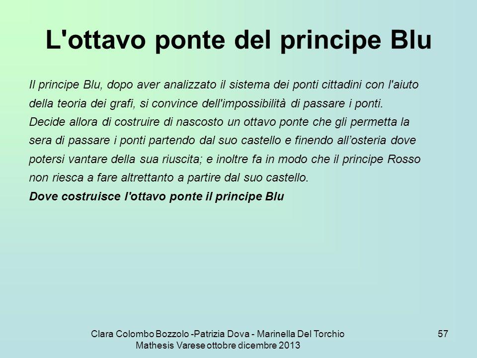 Clara Colombo Bozzolo -Patrizia Dova - Marinella Del Torchio Mathesis Varese ottobre dicembre 2013 57 L'ottavo ponte del principe Blu Il principe Blu,