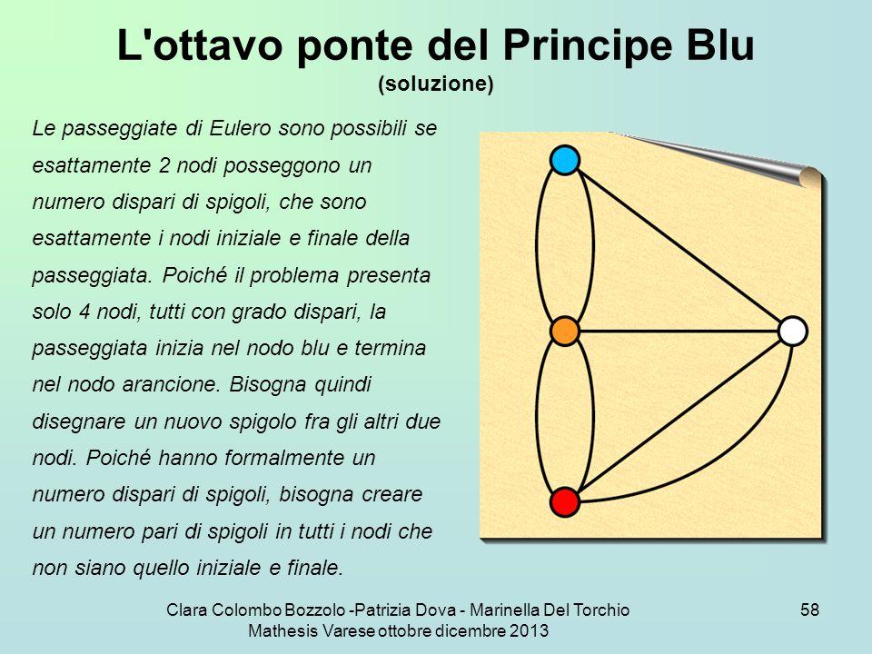 Clara Colombo Bozzolo -Patrizia Dova - Marinella Del Torchio Mathesis Varese ottobre dicembre 2013 58 L'ottavo ponte del Principe Blu (soluzione) Le p
