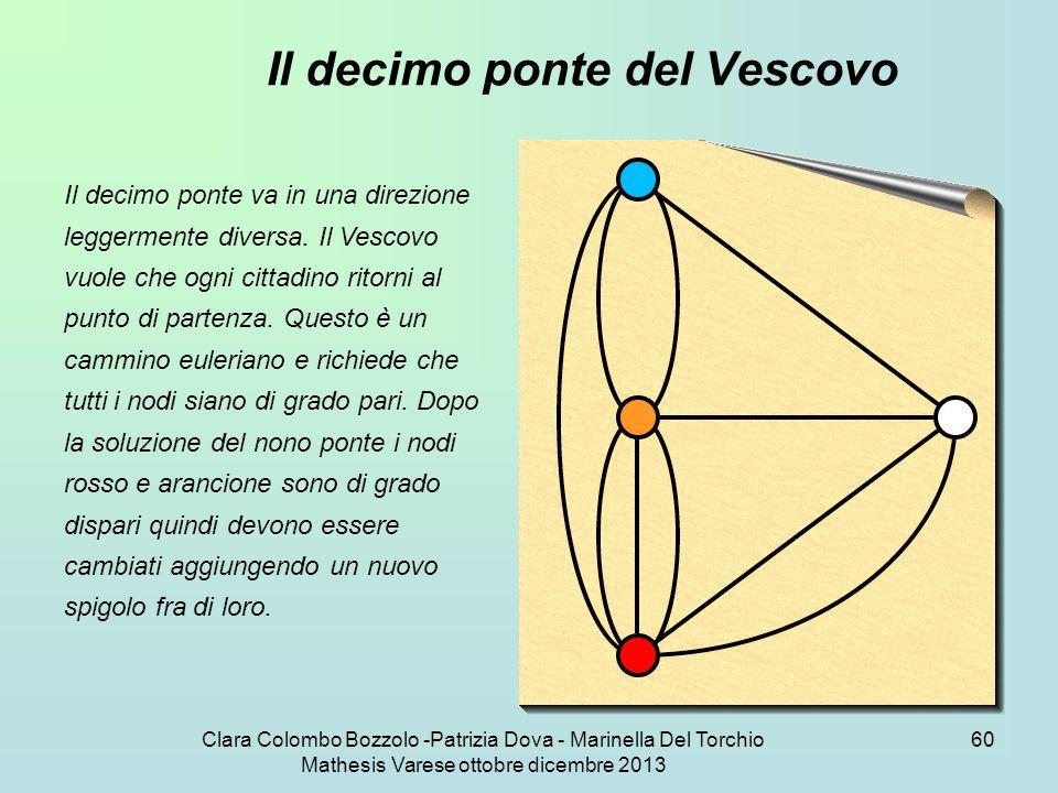 Clara Colombo Bozzolo -Patrizia Dova - Marinella Del Torchio Mathesis Varese ottobre dicembre 2013 60 Il decimo ponte del Vescovo Il decimo ponte va i
