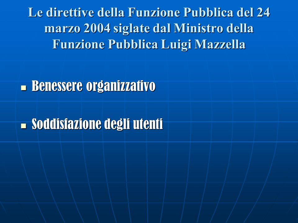 Le direttive della Funzione Pubblica del 24 marzo 2004 siglate dal Ministro della Funzione Pubblica Luigi Mazzella Benessere organizzativo Benessere organizzativo Soddisfazione degli utenti Soddisfazione degli utenti