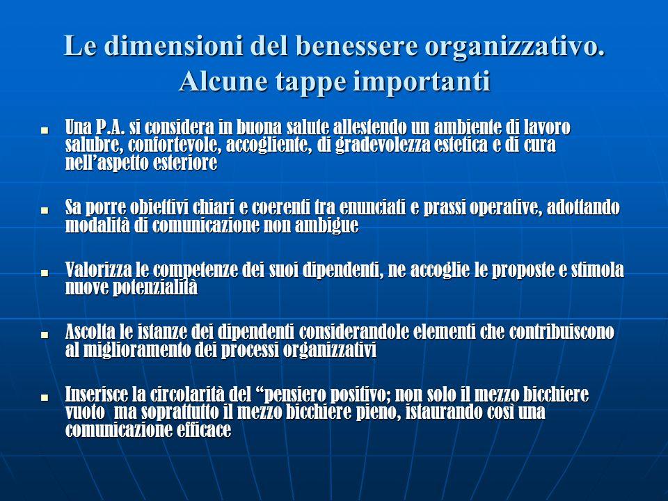 Le dimensioni del benessere organizzativo.Alcune tappe importanti Una P.A.