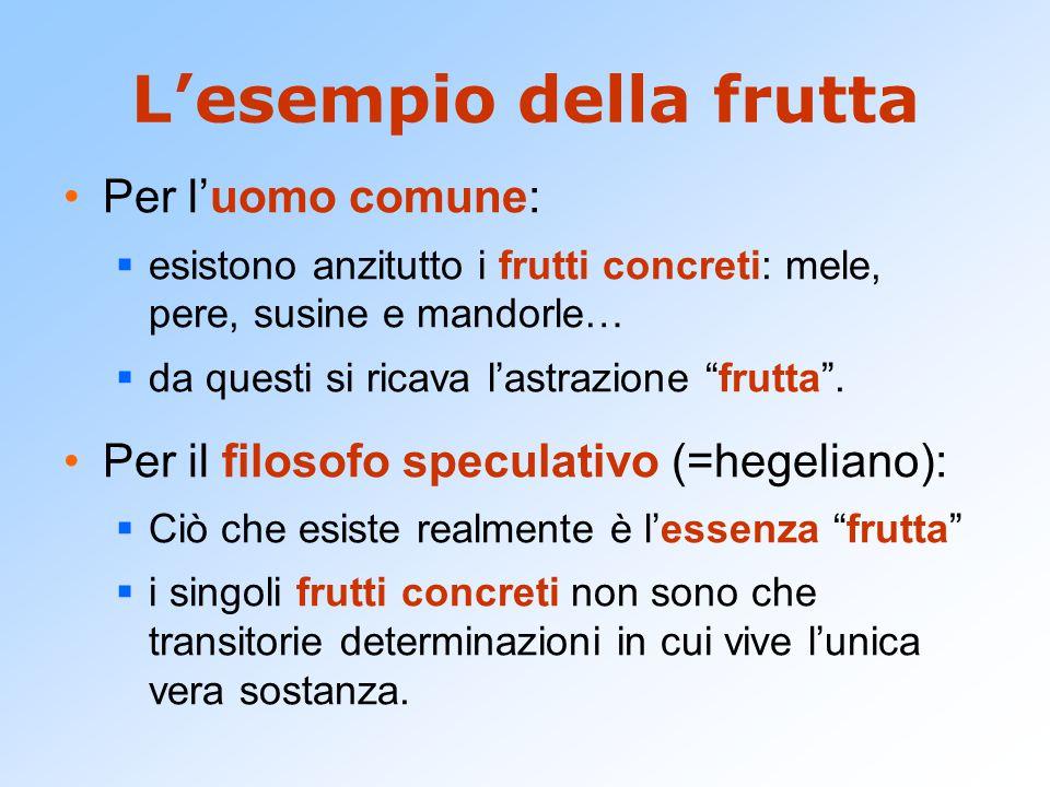 """L'esempio della frutta Per l'uomo comune:  esistono anzitutto i frutti concreti: mele, pere, susine e mandorle…  da questi si ricava l'astrazione """"f"""