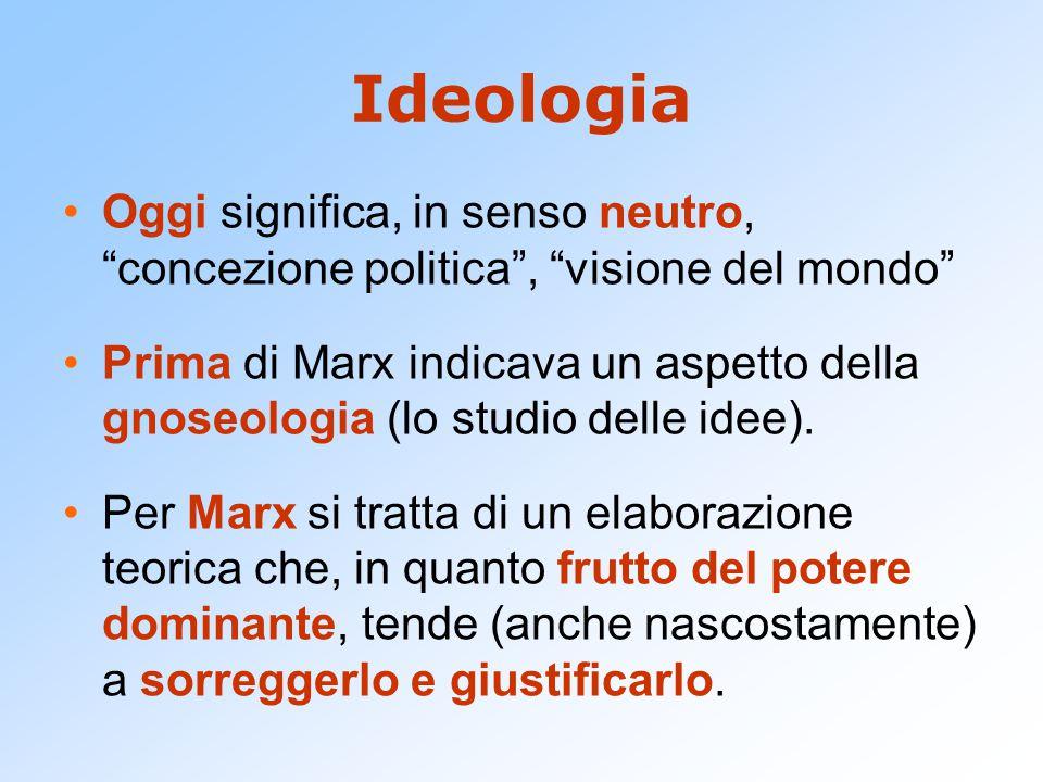 """Ideologia Oggi significa, in senso neutro, """"concezione politica"""", """"visione del mondo"""" Prima di Marx indicava un aspetto della gnoseologia (lo studio d"""