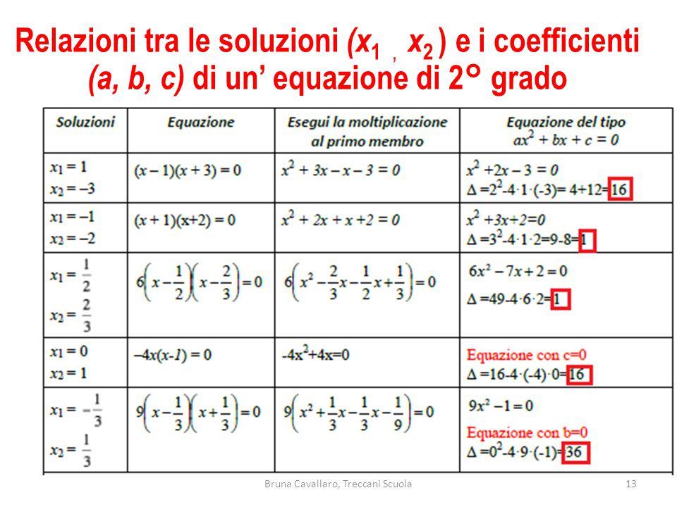 Relazioni tra le soluzioni (x 1, x 2 ) e i coefficienti (a, b, c) di un' equazione di 2° grado 13Bruna Cavallaro, Treccani Scuola
